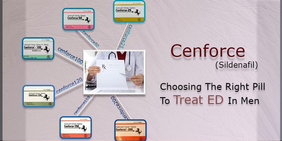 Cenforce (Sildenafil) – Choosing the Right Pill to Treat ED in Men